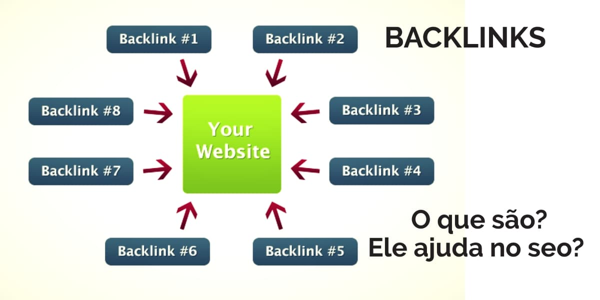 backlink-o-que-sao